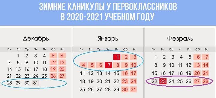 Зимние каникулы у первоклассников в 2020-2021 учебном году