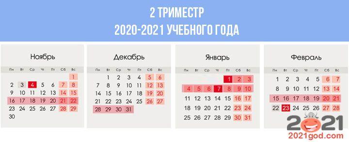 2 триместр 2020-2021 учебного года