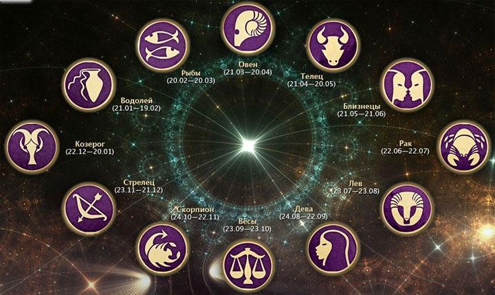Любовный гороскоп для всех знаков зодиака на 2021 год