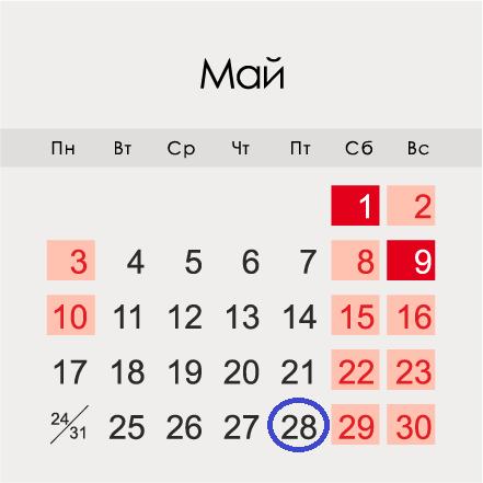 Дата Дня пограничника в 2021 году