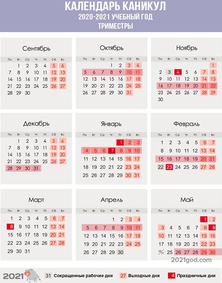 График каникул при модульной системе обучения на 2020-2021 учебный год