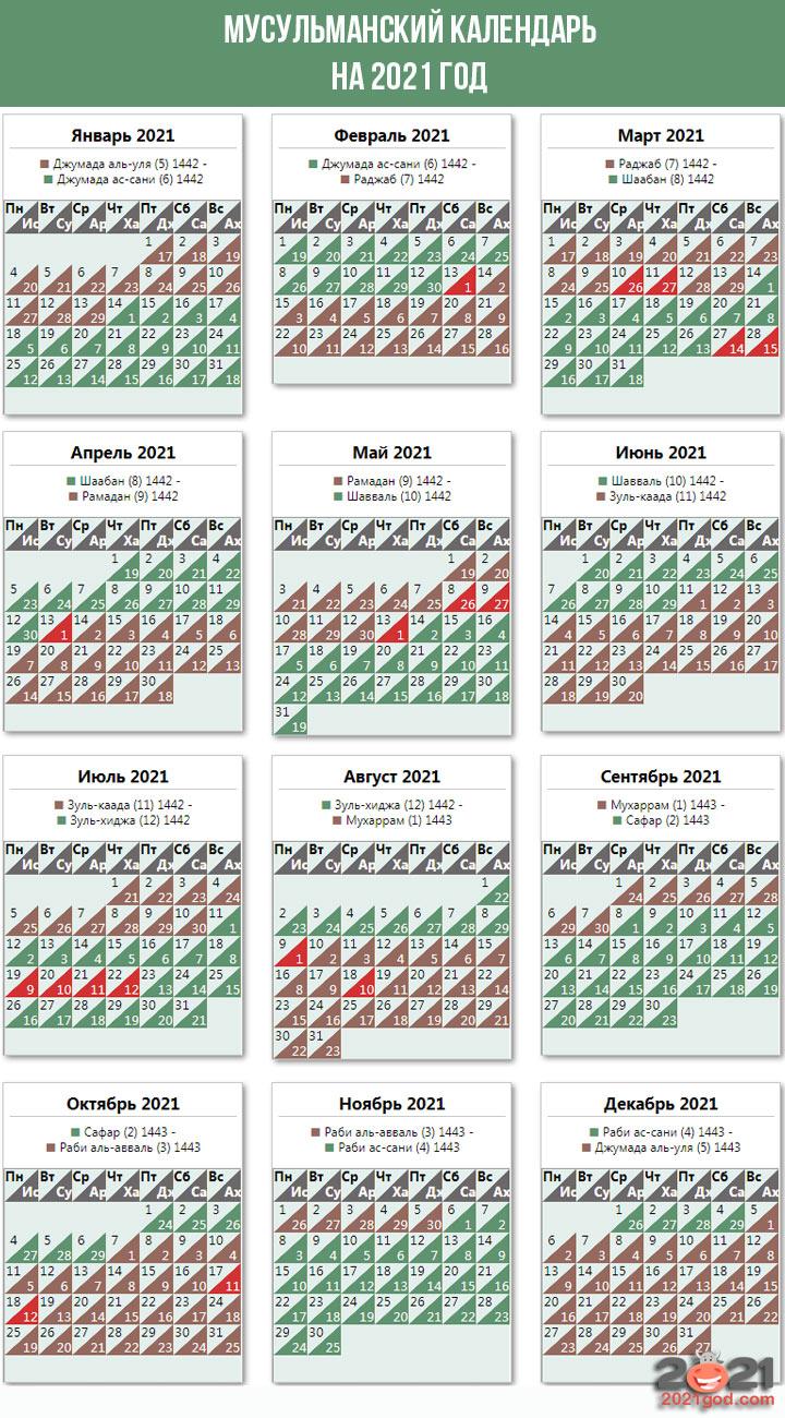 Мусульманский календарь (хиджра) на 2021 год