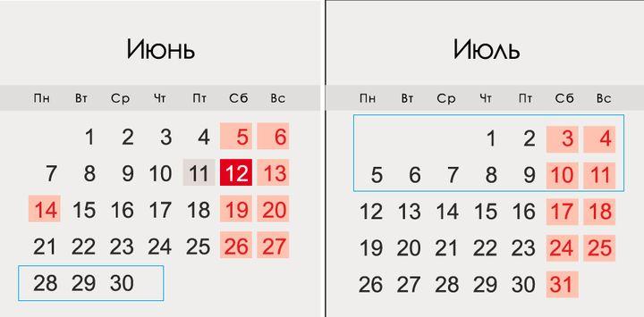 Даты Петрова поста в 2021 году