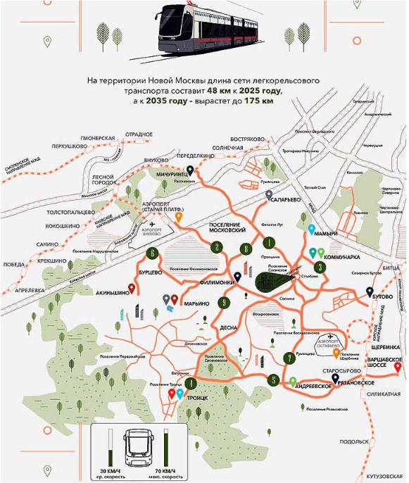 Метро Москвы 2021