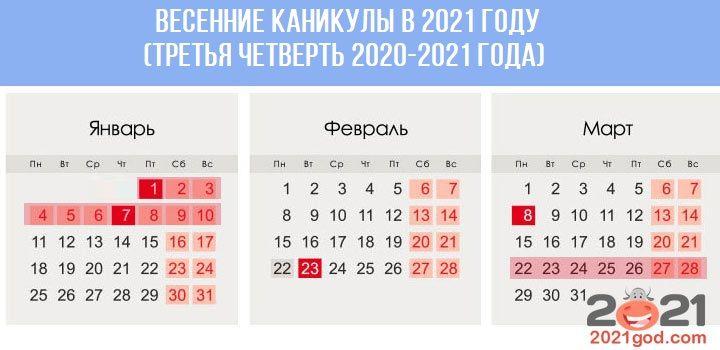 Весенние каникулы в 2021 году (для четвертной системы)