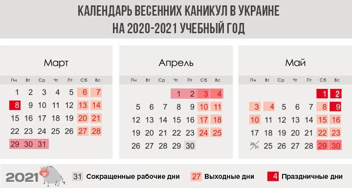 Весенние каникулы в школах Украины в 2020-2021 году
