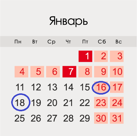 Даты Сочельника