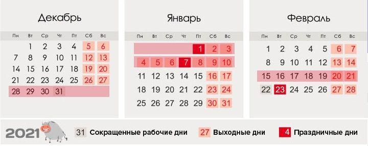 Дополнительные зимние каникулы в 2021 году