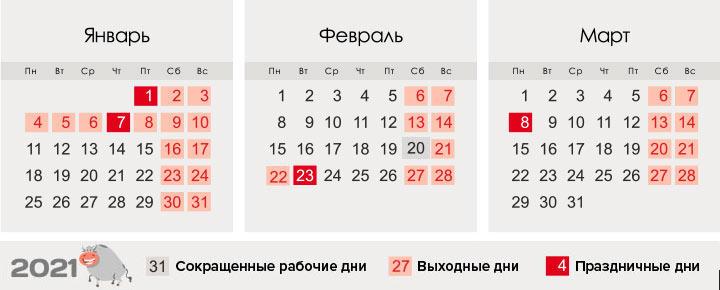Календарь 2021 - 1 квартал