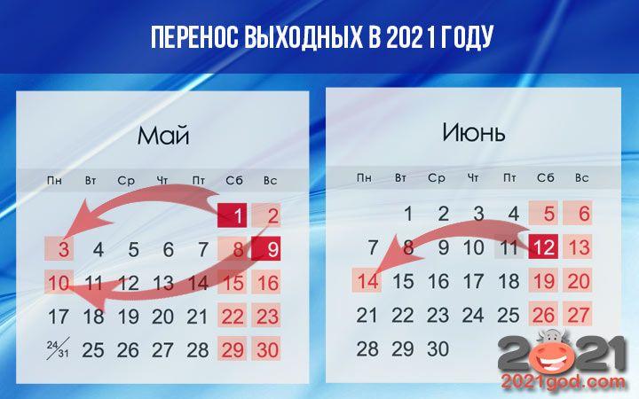 Перенос выходных в 2021 году