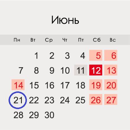 День солнцестояния: дата