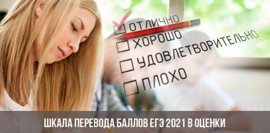 Шкала перевода баллов ЕГЭ 2021 в оценки