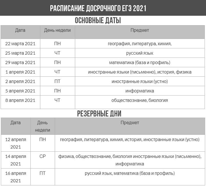 Календарь досрочного ЕГЭ 2021
