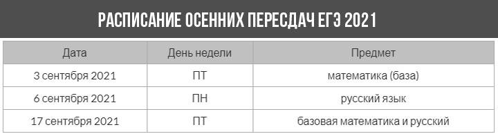 Календарь сентябрьских пересдач ЕГЭ 2021