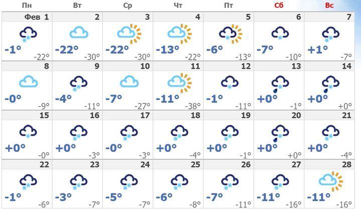 Погода на февраль 2020 года в Москве
