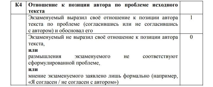 Критерий К-4 для сочинения на ЕГЭ 2021 по русскому языку