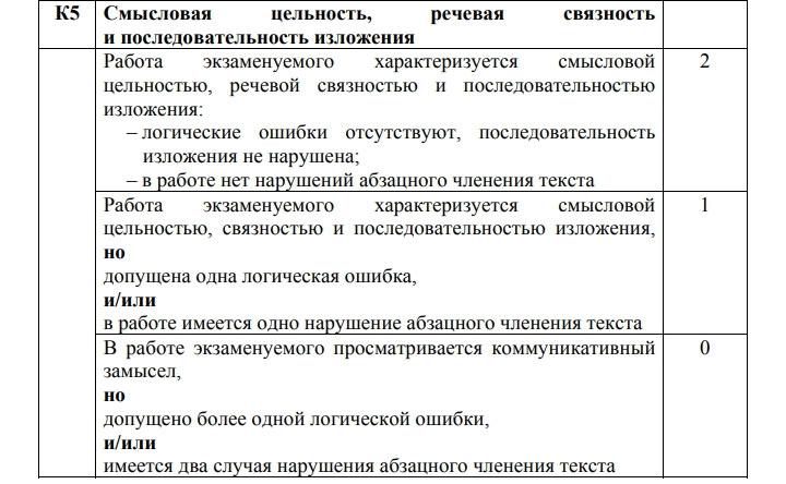 Критерий К-5 для сочинения на ЕГЭ 2021 по русскому языку