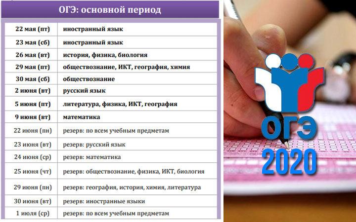 Стандартный календарь ГИА 2020 (даты ОГЭ до отмены)