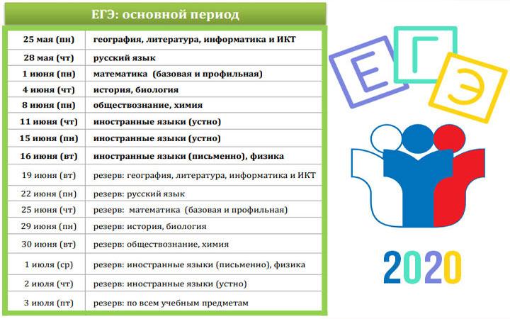 Стандартный календарь ГИА 2020 (даты ЕГЭ до переноса)