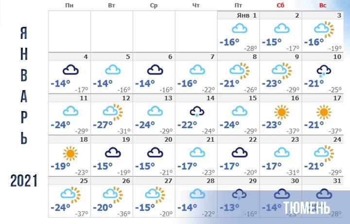 Долгосрочный прогноз погоды на январь 2021 года в Тюмени