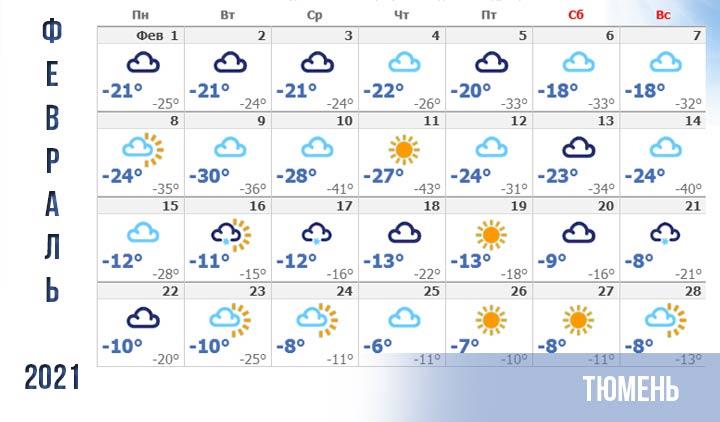Долгосрочный прогноз погоды на февраль 2021 года в Тюмени