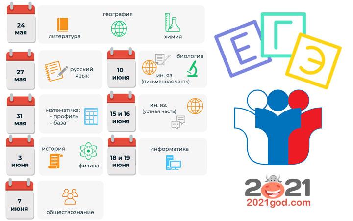 Календарь ЕГЭ 2021