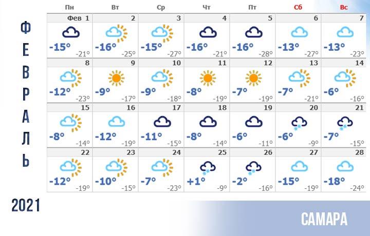 Прогноз погоды для Самары на февраль 2021 года