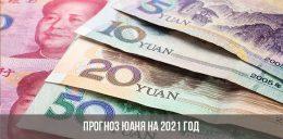 Прогноз курса юаня