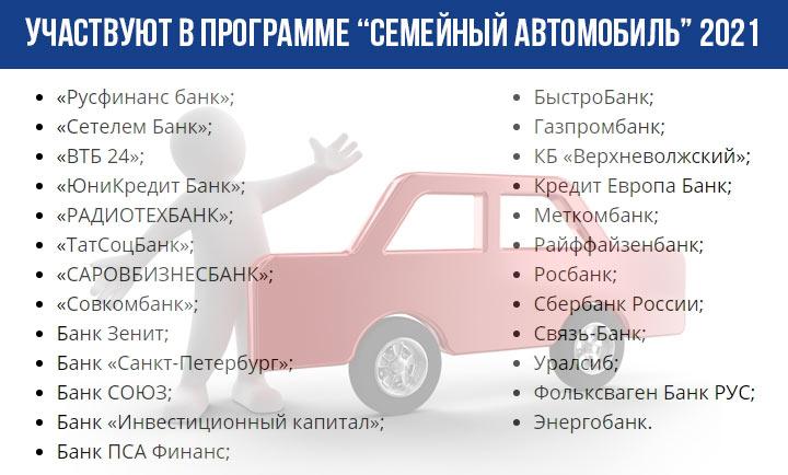Банки России, которые кредитуют по программе Семейный автомобиль 2021