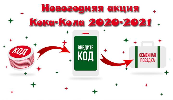 Новогодняя акция Кока-Кола 2020-2021 года - как стать участником