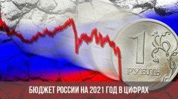 Бюджет России на 2021 год